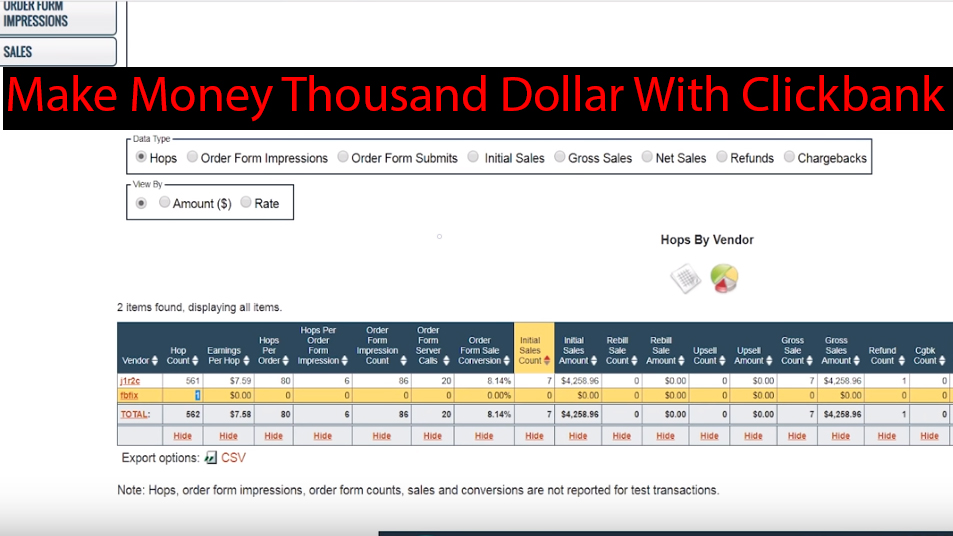 Make Money Thousand Dollar With Clickbank Affiliate